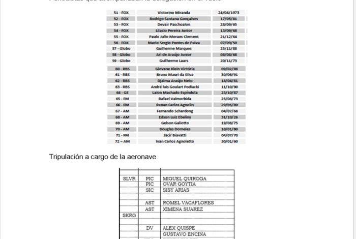 Στη δημοσιότητα η λίστα των επιβατών (photo)