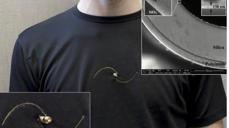 «Έξυπνο» μπλουζάκι παρακολουθεί την αναπνοή