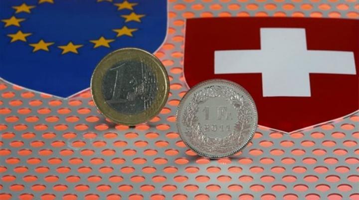 Δάνεια – Ελβετικό Φράγκο: Ποια είναι η νέα απόφαση του δικαστηρίου που αφορά 70.000 δανειολήπτες