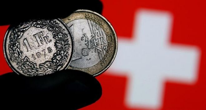 Δάνεια ελβετικού: Η επόμενη μέρα