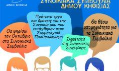 Συνοικιακή Συνέλευση σήμερα 4/09 στις 19.00 στη Νέα Ερυθραία. Κ. Βάρναλη 58 στο ΚΑΠΗ