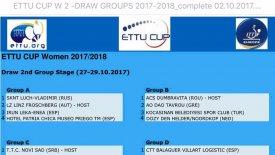 Σε Ρουμανία ο Δ.Α.Ο.Τ., σε Σερβία οι Σάρισες για το E.T.T.U. Cup γυναικών