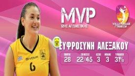 MVP της 12ης αγωνιστικής η Αλεξάκου