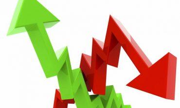 Με χαμηλό τζίρο και προσεκτικές κινήσεις το profit taking στο Χρηματιστήριο