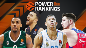 Εuroleague Power Rankings (vol.4)