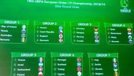 Στάθηκε άτυχη η Εθνική Νέων στον δρόμο για το Euro 2019