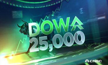 """Με την """"υπομονή"""" της η Fed οδήγησε τον Dow Jones πάνω από τις 25.000 μονάδες"""