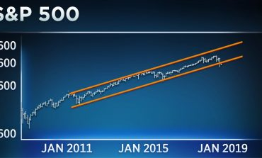 Tον καλύτερο Ιανουάριο από το 1987 σημείωσε ο S&P 500