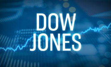 """Τέταρτη ημέρα κερδών ο Dow Jones, """"βαρίδι"""" και πάλι η Boeing"""