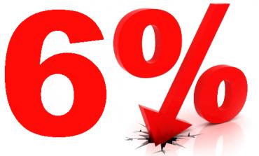 """Το τραπεζικό -6% """"έριξε"""" το Χρηματιστήριο"""