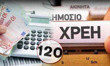 Η νέα ρύθμιση των 120 δόσεων προς τις εφορίες