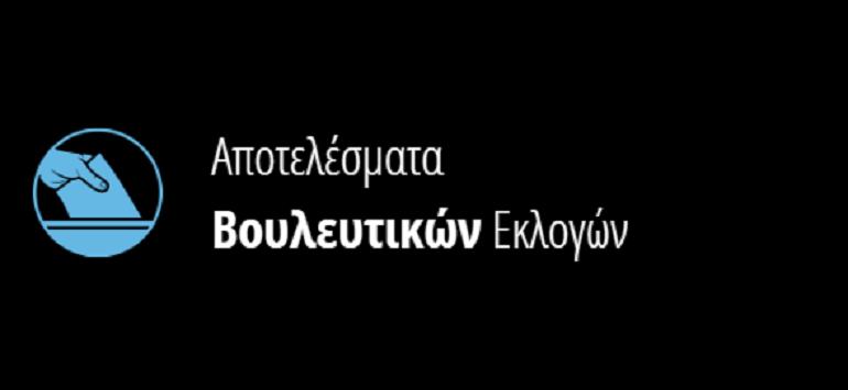 Τα αποτελέσματα στο Δήμο Διονύσου