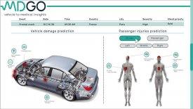 Η Hyundai χρησιμοποιεί την τεχνητή νοημοσύνη για την βελτίωση της παθητικής ασφάλειας