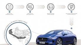Οι Jaguar θα κατασκευάζονται από… πλαστικά σκουπίδια!