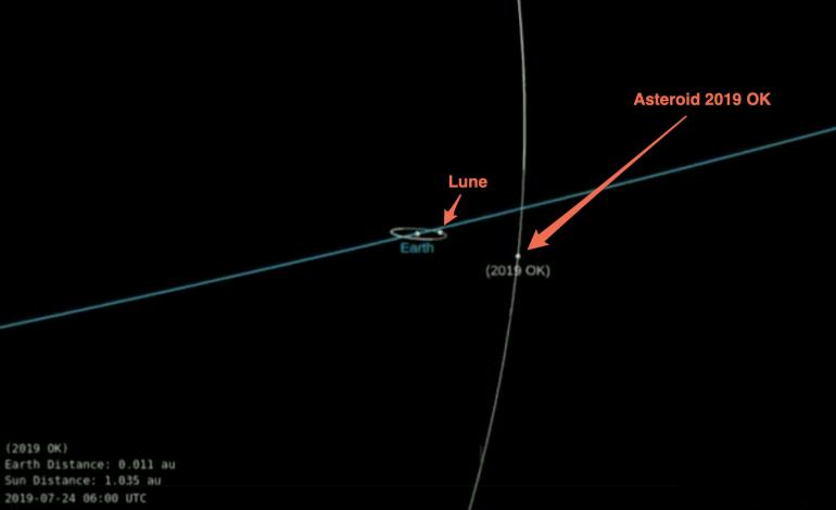 Αστεροειδής πέρασε σε απόσταση «αναπνοής» από τη Γη