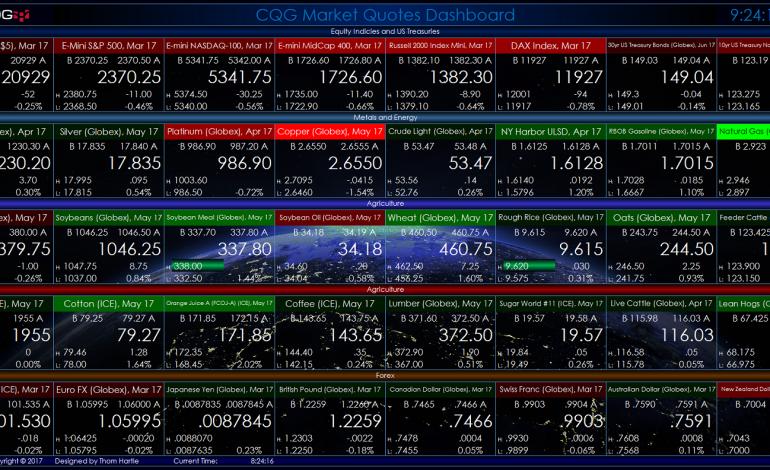 Διεύρυνε το ανοδικό του σερί ο Dow Jones