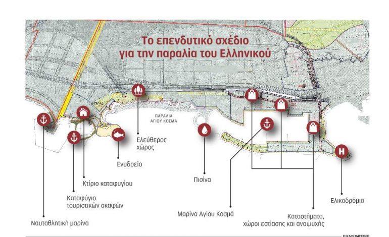 Σε τουριστικό πόλο μετατρέπεται η παραλιακή ζώνη του Ελληνικού
