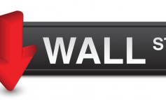 Τριήμερο αρνητικό σερί για Dow Jones και S&P 500