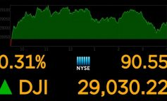Wall Street: Πάνω από τις 29.000 μονάδες για πρώτη φορά ο Dow