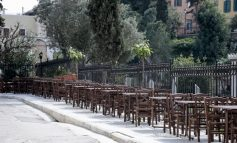 Σε 174 ανέρχονται οι συλλήψεις σε όλη την Ελλάδα για παραβίαση των μέτρων κατά του κορωνοϊού