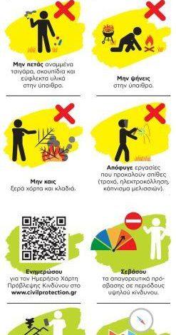 WWF: «Η φωτιά σε αφορά» –  Οσα πρέπει να γνωρίζουμε σε περίπτωση πυρκαγιάς