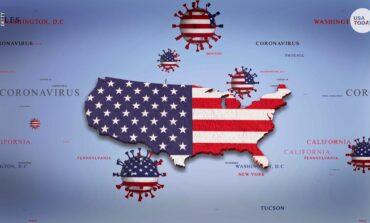 Reuters: Για πρώτη φορά τα κρούσματα στις ΗΠΑ ξεπέρασαν τα 100.000 σε μια ημέρα!