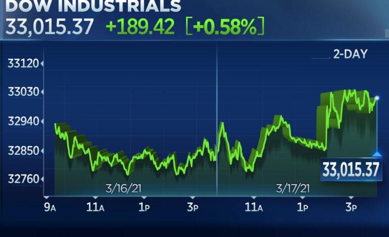 Σε νέα υψηλά έστειλε τη Wall η Fed – Πάνω από τις 33.000 μονάδες έκλεισε ο Dow