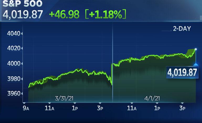 """Wall: Έσπασε το """"φράγμα"""" των 4.000 μονάδων ο S&P 500 – Ώθηση από τον τεχνολογικό κλάδο"""