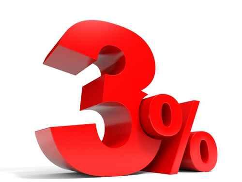 ΟΡΙΟ 3% ΚΑΙ ΣΤΗΝ ΑΥΤΟΔΙΟΙΚΗΣΗ. Σχολιάζει ο Θάνος Τζήμερος.