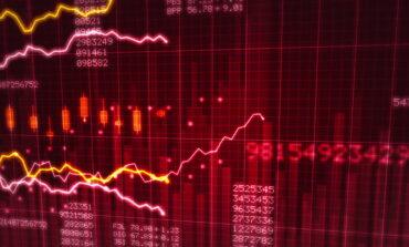 Τρίτη ημέρα απωλειών για τον Dow Jones